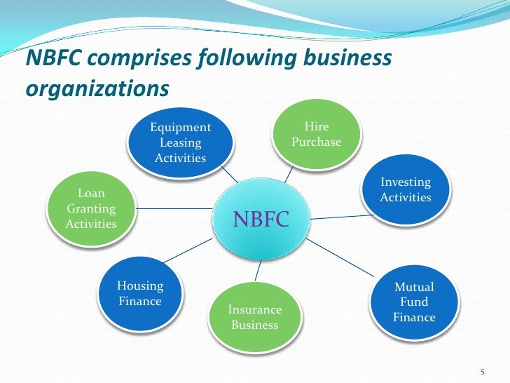 nbfc regulations The role & regulations of nbfcs (non banking finance companies) in india: the structure and status profile shweta singh, anuj pratap singh  and sharad tiwari .