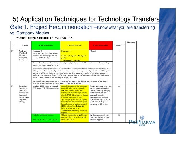 Approach To Technology Transfer