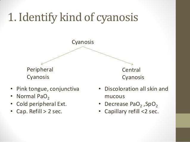 Peripheral Cyanosis Vs Central Cyanosis