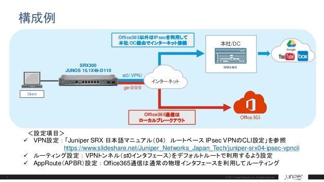IPsec利用時のAppRoute(APBR)
