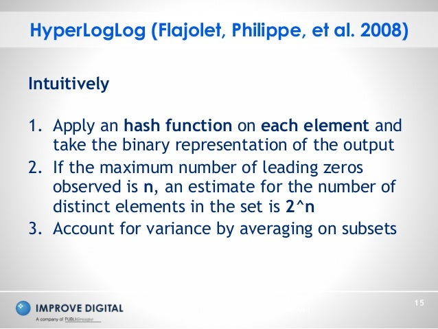 Copyright © 2014 Improve Digital - All Rights Reserved 15 Intuitively 1. Apply an hash function on each element and take ...