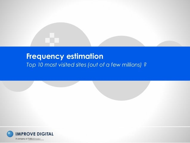 Copyright © 2014 Improve Digital - All Rights Reserved Frequency estimation Top 10 most visited sites (out of a few millio...