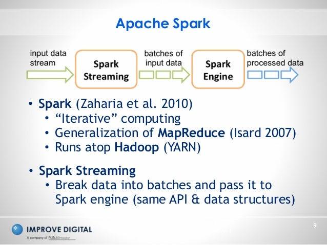 "Copyright © 2014 Improve Digital - All Rights Reserved 9 Apache Spark • Spark (Zaharia et al. 2010) • ""Iterative"" computin..."