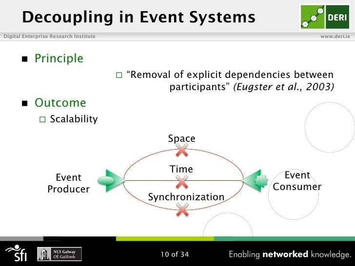Decoupling in Event SystemsDigital Enterprise Research Institute                                                 www.deri....