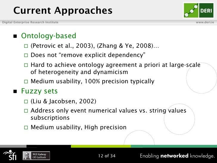 Current ApproachesDigital Enterprise Research Institute                                       www.deri.ie       n   Onto...