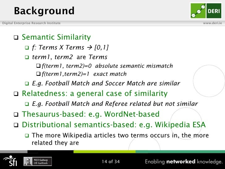 BackgroundDigital Enterprise Research Institute                                         www.deri.ie       q   Semantic S...