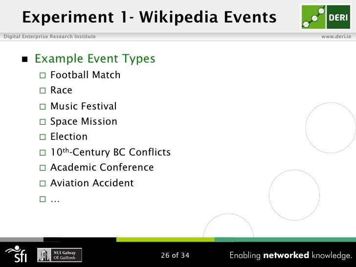 Experiment 1- Wikipedia EventsDigital Enterprise Research Institute                www.deri.ie       n   Example Event T...