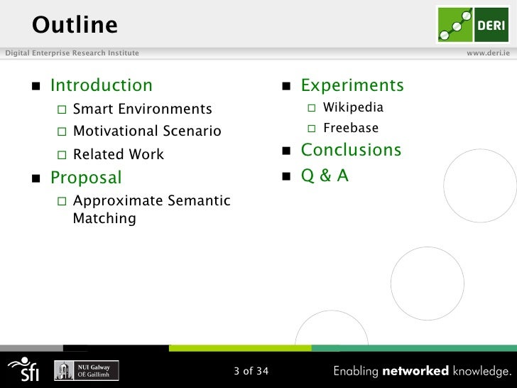 OutlineDigital Enterprise Research Institute                                         www.deri.ie       n   Introduction ...