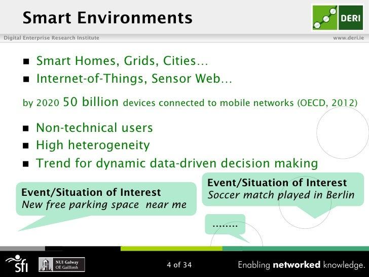 Smart EnvironmentsDigital Enterprise Research Institute                                              www.deri.ie       n...
