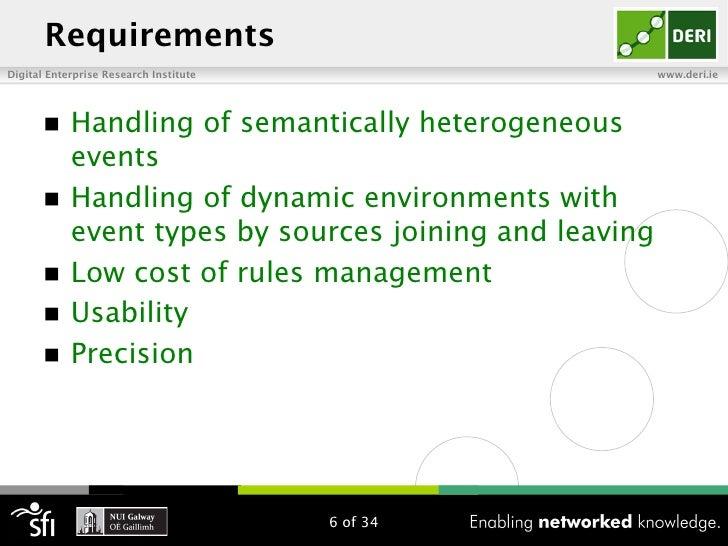 RequirementsDigital Enterprise Research Institute                   www.deri.ie       n Handling of semantically heterog...