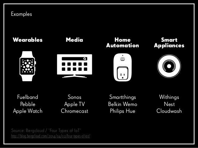 Examples Fuelband Pebble Apple Watch Wearables Sonos Apple TV Chromecast Media Smartthings Belkin Wemo Philips Hue Home Au...