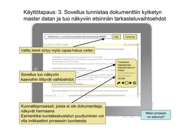 Käyttötapaus: 3. Sovellus tunnistaa dokumenttiin kytketyn master datan ja tuo näkyviin etsinnän tarkasteluvaihtoehdot     ...