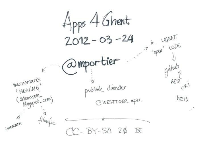 Appsforghent :: Mening en ideeën over Open Data