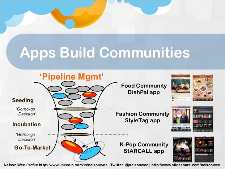 Apps Build Communities                      'Pipeline Mgmt'                                                              F...