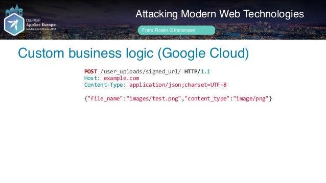 Author name her Custom business logic (Google Cloud) Attacking Modern Web Technologies Frans Rosén @fransrosen POST/user_...