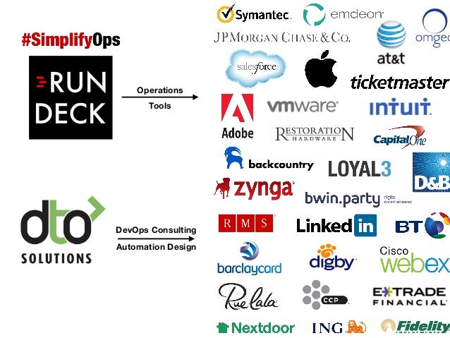 Operations  Tools  DevOps Consulting  Automation Design