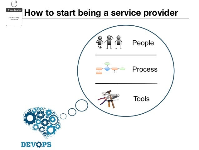 How to start being a service provider  pull  X as a Service  Cross-Cutting  Concern X  1 Define your offerings
