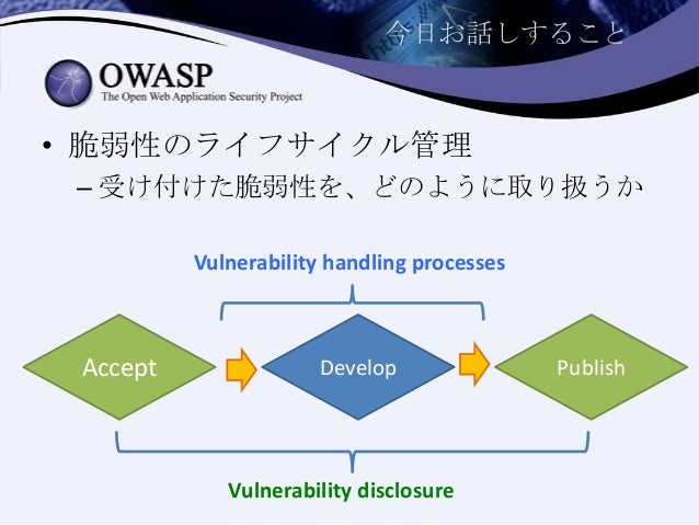 Management for Security Life Cycle (日本語版) Slide 3