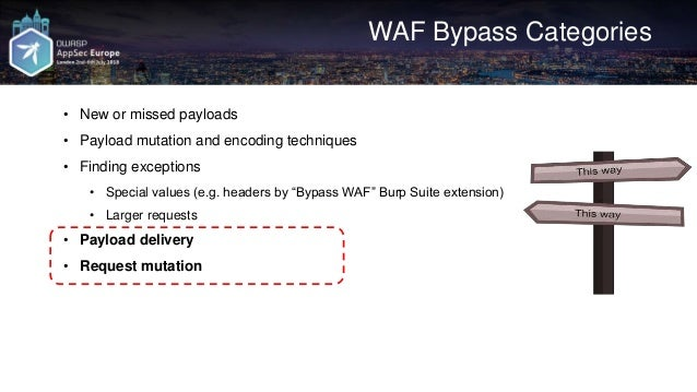 WAF Bypass Techniques - Using HTTP Standard and Web Servers' Behaviour