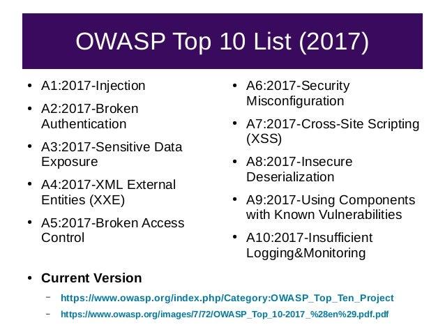 AppSec & OWASP Top 10 Primer
