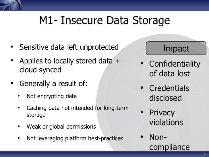 Interested? Contribute</li></ul>Threat Model<br />Risks<br />Controls<br />Training<br />Dev. Guide<br />Secure Libraries<...