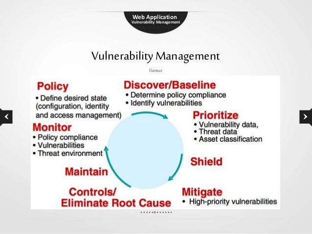 web application security vulnerabilities and threats