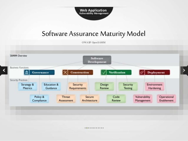 application security  application security maturity model
