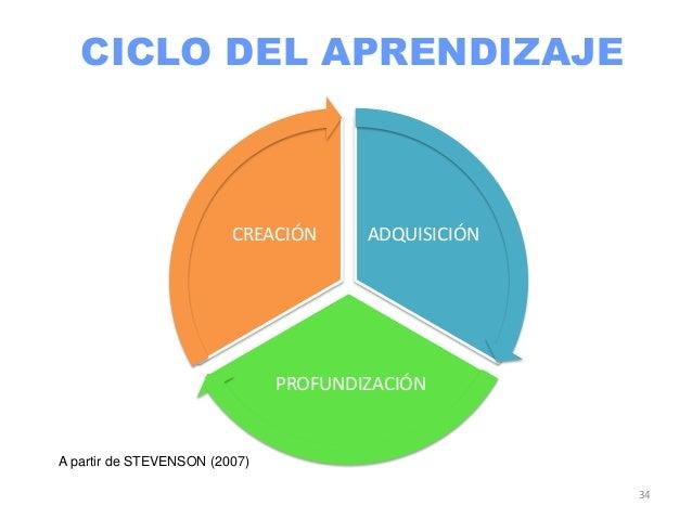 ADQUISICIÓN              ANDROID   IOS                              37