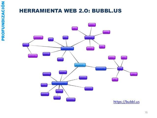 PROFUNDIZACIÓN                 WEB                               IOS                       • App y programa web           ...