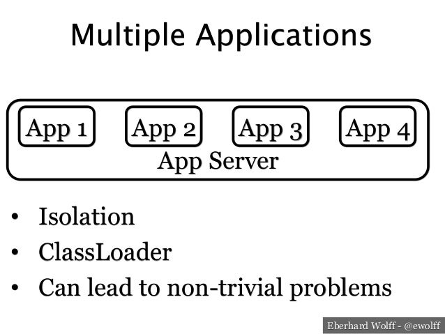 Eberhard Wolff - @ewolff Multiple Applications • Isolation • ClassLoader • Can lead to non-trivial problems App Server ...