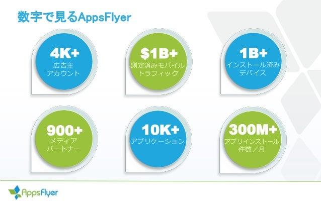数字で見るAppsFlyer 4K+ 広告主 アカウント $1B+ 測定済みモバイル トラフィック 1B+ インストール済み デバイス 10K+ アプリケーション 900+ メディア パートナー 300M+ アプリインストール 件数/月