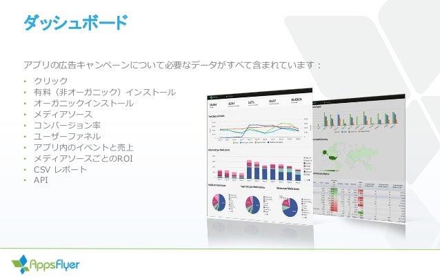 ダッシュボード アプリの広告キャンペーンについて必要なデータがすべて含まれています: • クリック • 有料(非オーガニック)インストール • オーガニックインストール • メディアソース • コンバージョン率 • ユーザーファネル • アプリ...