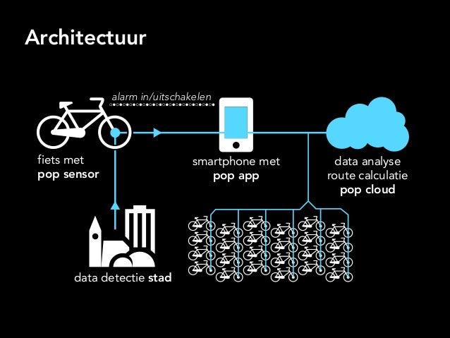 Architectuur fiets met pop sensor data detectie stad alarm in/uitschakelen smartphone met pop app data analyse route calcu...