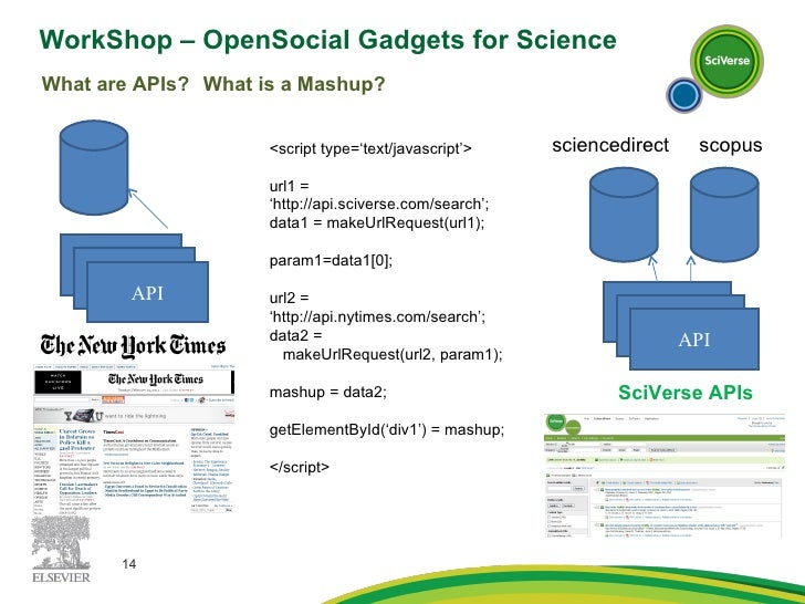 WorkShop – OpenSocial Gadgets for Science  What are APIs? What is a Mashup? API API SciVerse APIs <script type='text/javas...