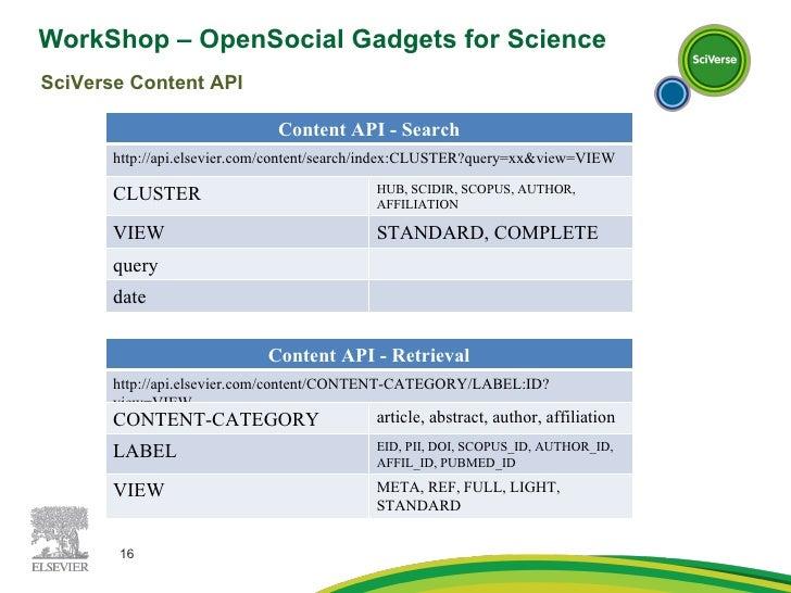 WorkShop – OpenSocial Gadgets for Science  SciVerse Content API Content API - Search http://api.elsevier.com/content/searc...
