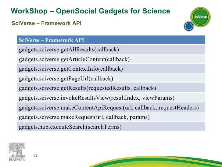WorkShop – OpenSocial Gadgets for Science  SciVerse – Framework API SciVerse – Framework API gadgets.sciverse.getAllResult...