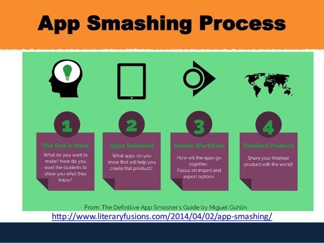 App Smashing