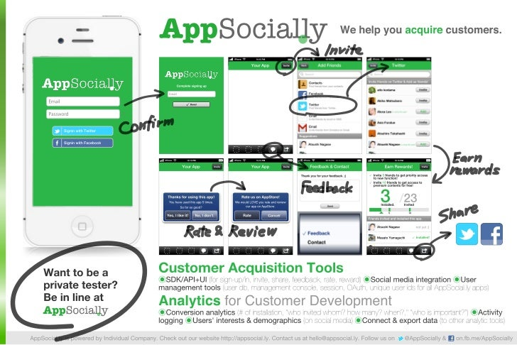 AppSociail.ly Oveview