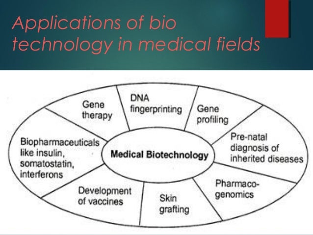 Biotechnology and Human Health