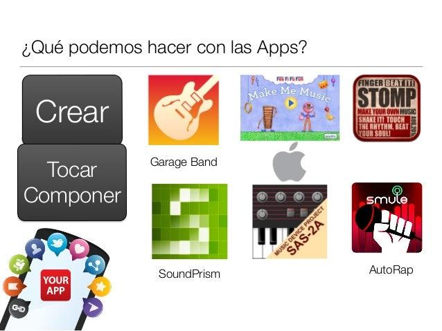 ¿Qué podemos hacer con las Apps? Crear Tocar Componer Garage Band SoundPrism AutoRap
