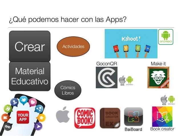 ¿Qué podemos hacer con las Apps? Crear Actividades Cómics Libros Material Educativo GoconQR Make it Book creator