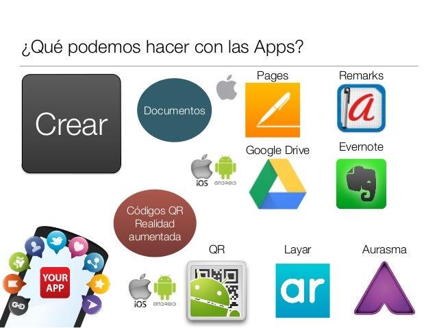 ¿Qué podemos hacer con las Apps? Crear Códigos QR Realidad aumentada Documentos Pages EvernoteGoogle Drive Remarks QR Laya...