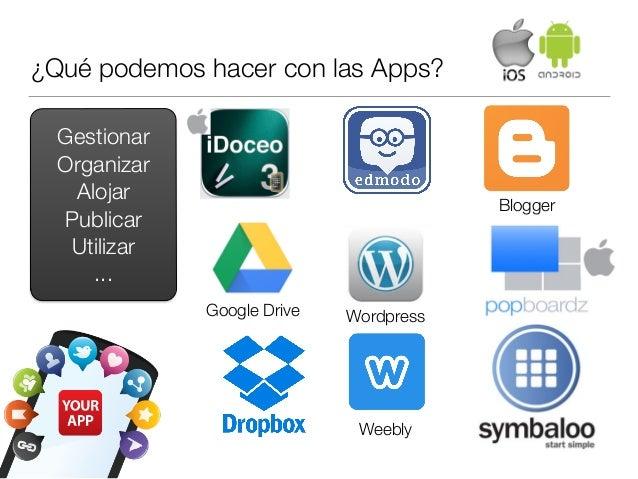 ¿Qué podemos hacer con las Apps? Gestionar Organizar Alojar Publicar Utilizar ... Weebly WordpressGoogle Drive Blogger