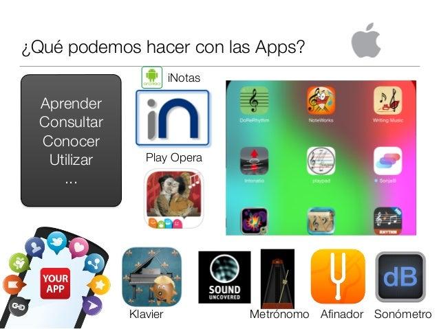 ¿Qué podemos hacer con las Apps? Aprender Consultar Conocer Utilizar ... Play Opera Klavier SonómetroAfinadorMetrónomo iNot...