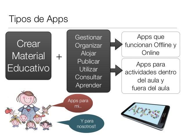 Tipos de Apps Apps que funcionan Offline y Online Apps para actividades dentro del aula y fuera del aula Crear Material Edu...