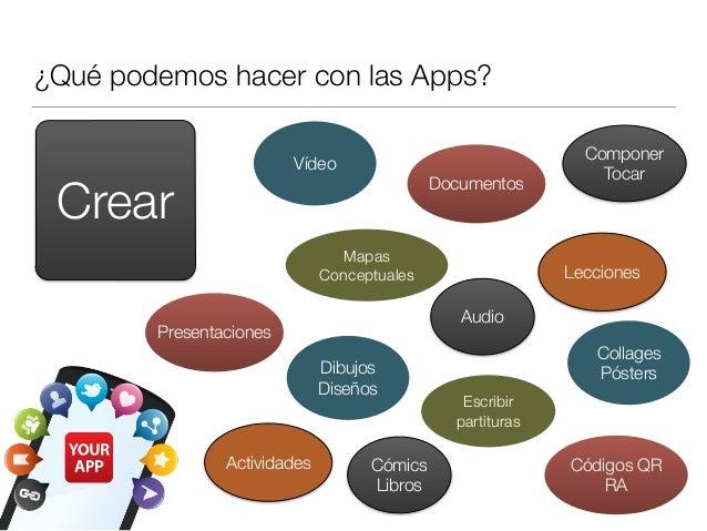 ¿Qué podemos hacer con las Apps? Crear Mapas Conceptuales Presentaciones Lecciones Vídeo Audio Escribir partituras Activid...