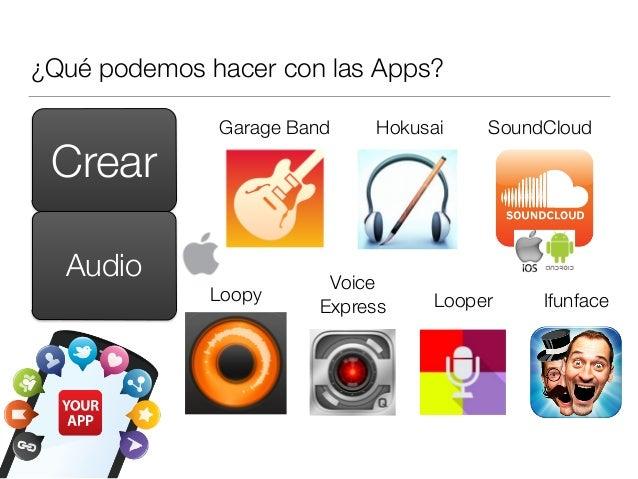 ¿Qué podemos hacer con las Apps? Crear Audio Garage Band Hokusai Loopy Voice Express Looper SoundCloud Ifunface