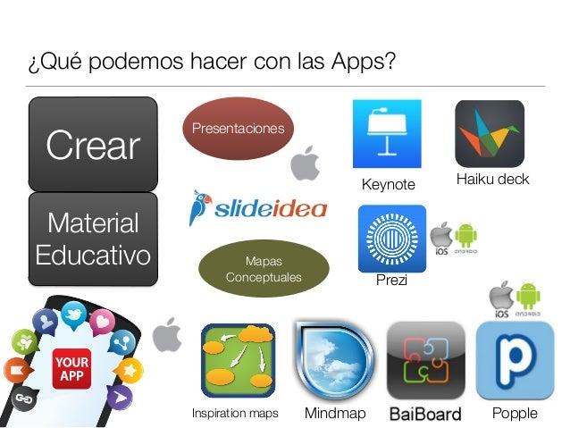 ¿Qué podemos hacer con las Apps? Crear Presentaciones Mapas Conceptuales Keynote Material Educativo Inspiration maps Mindm...
