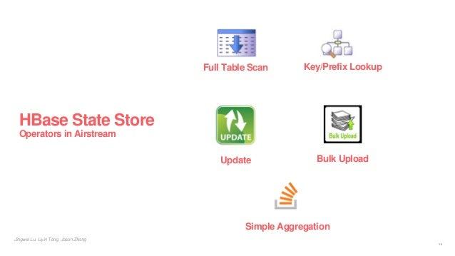 HBase State Store Operators in Airstream Jingwei Lu, Liyin Tang, Jason Zhang 16 Full Table Scan Simple Aggregation Bulk Up...