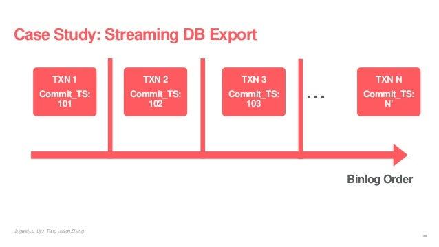 Case Study: Streaming DB Export TXN 1 Commit_TS: 101 … TXN 2 Commit_TS: 102 TXN 3 Commit_TS: 103 TXN N Commit_TS: N' Binlo...